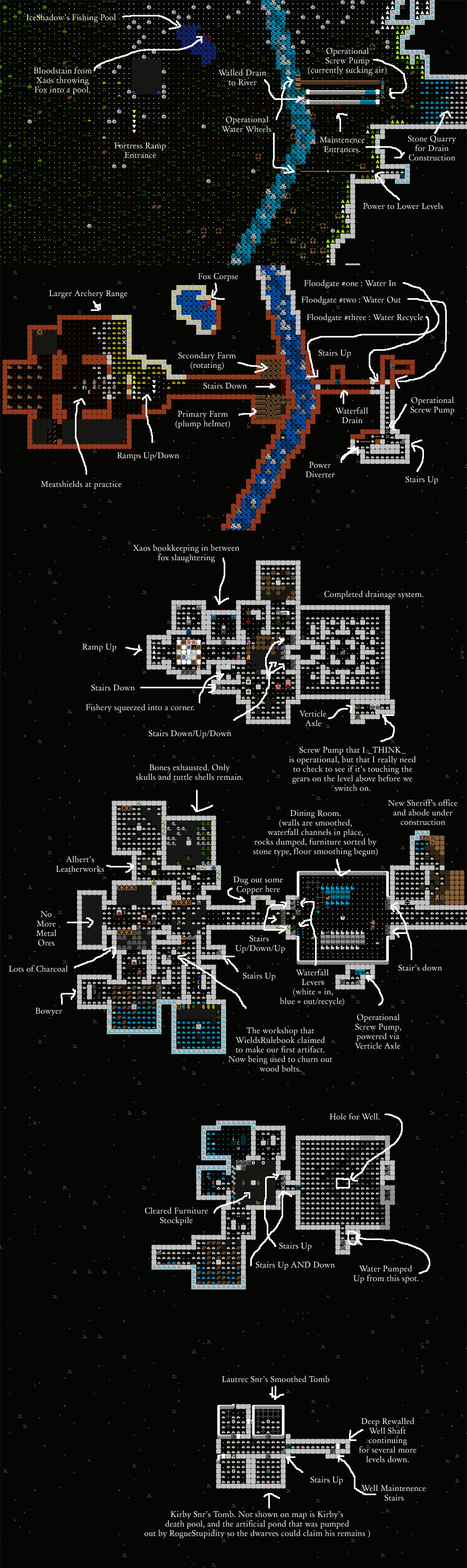 Lets Play Dwarf Fortress Archive